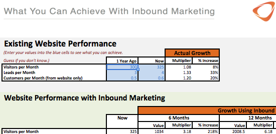 Enter your data into the blue cells of the inbound marketing calculator spreadsheet