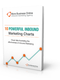 A cover image of our Free Report: 10 Powerful Inbound Marketing Charts