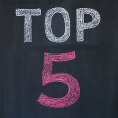 The top five is where we want to be for as many keywords as possible