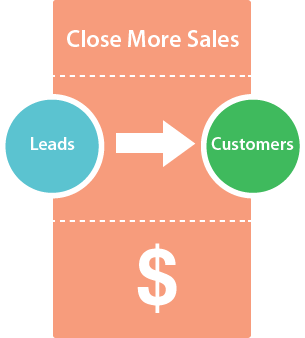 Close more sales with marketing automation, email, and lead nurturing