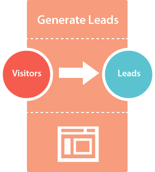 Generate leads with content offers, landing pages and forms