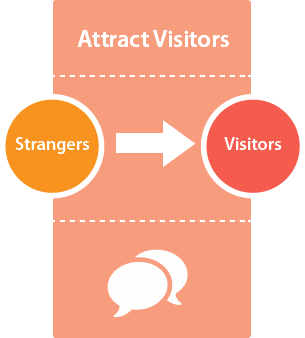 Attract strangers to your website with great content and SEO