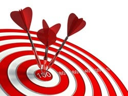 Define your the leads you want to target and you'll easily separate the great leads from the rest
